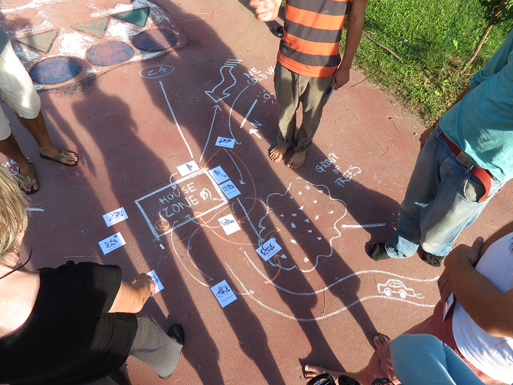 permaculture-teaching-chalk-drawing